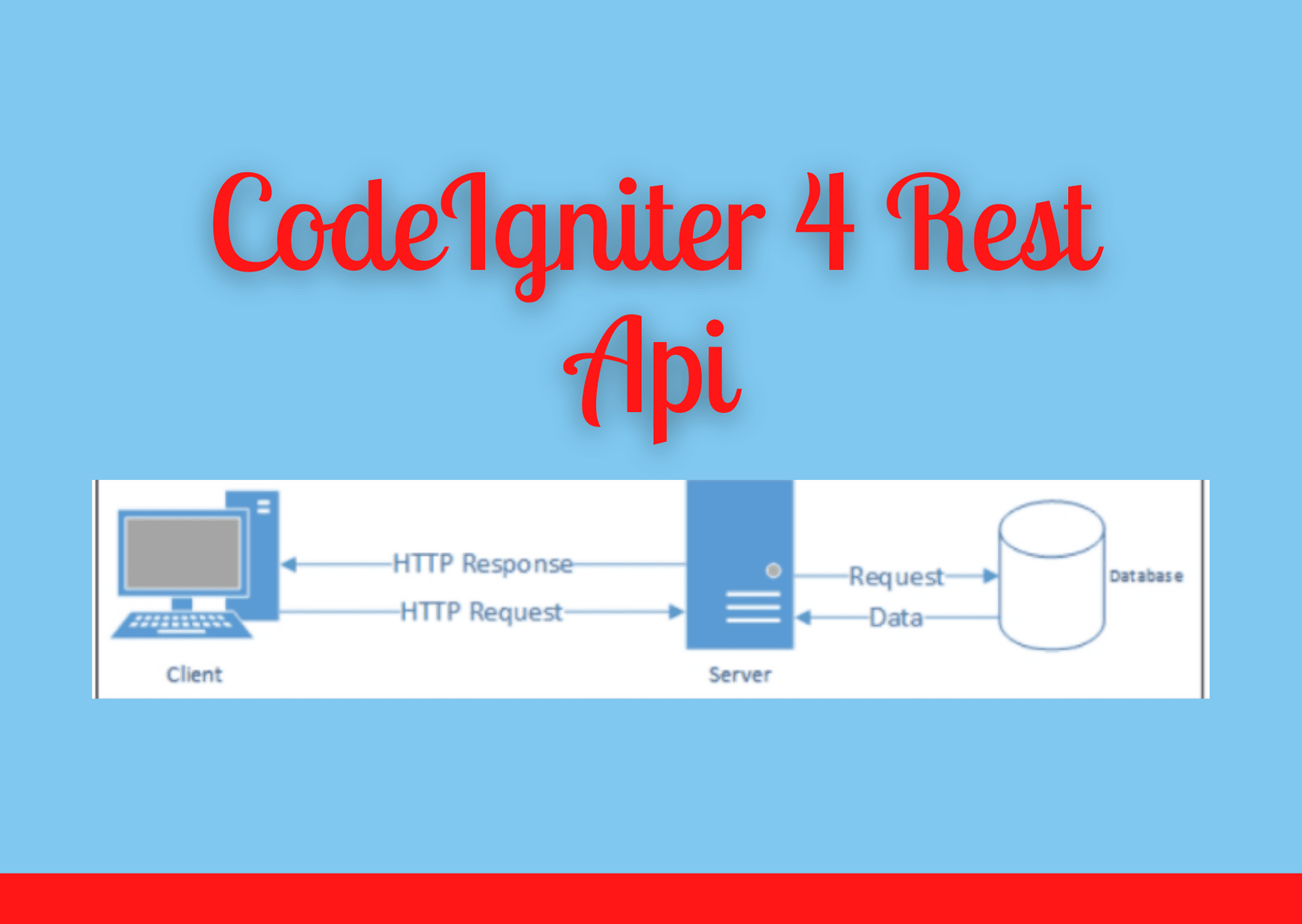 Codeigniter 4 REST API Tutorial with Example
